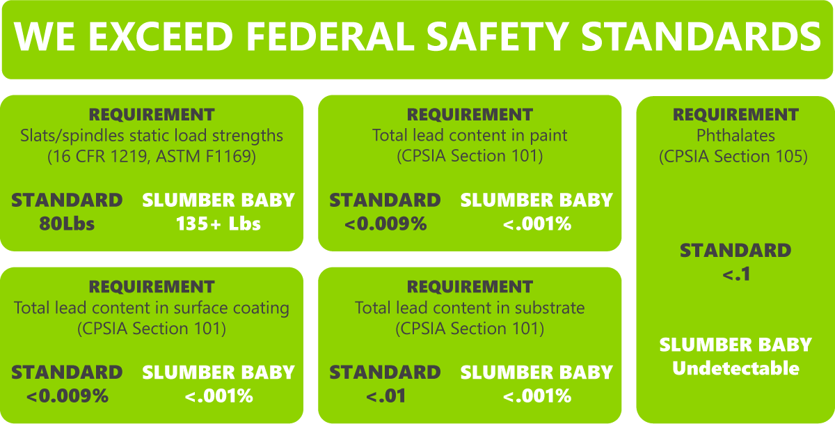 Safety_Standards